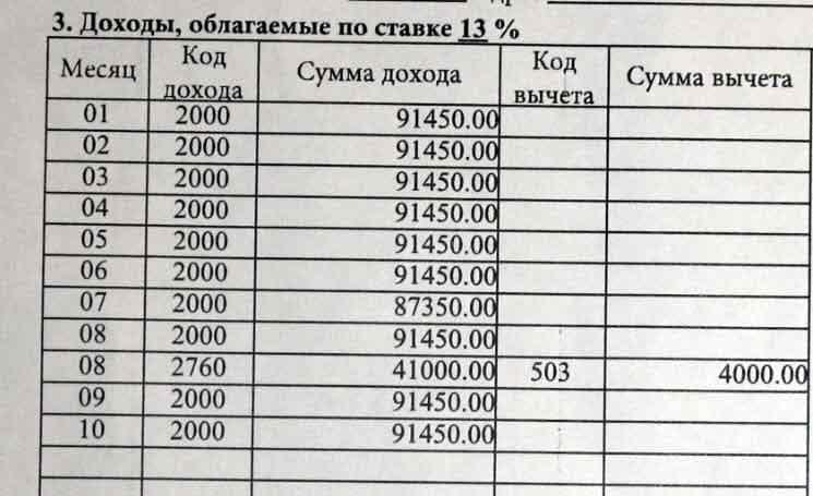 расчет цены иска образец при снижении алиментов